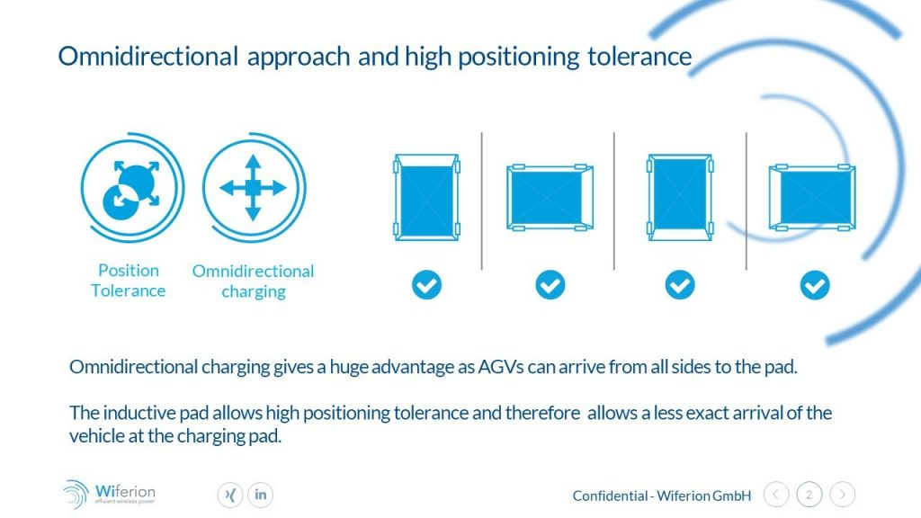 omnidirectional approach and high positioning tolerance charging system - wireless inductive charging advantages