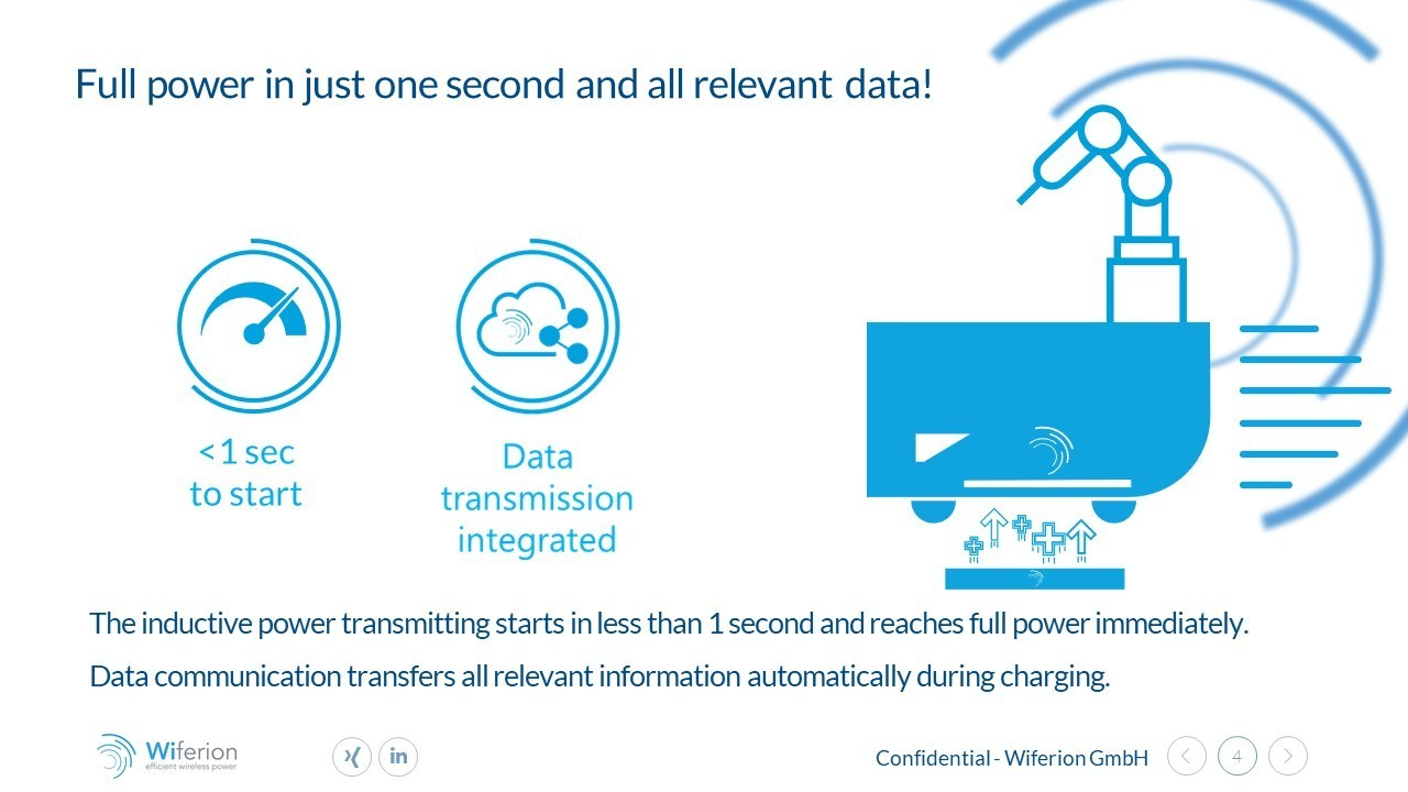 full power in just one second and all relevant data too - advantages wireless charging