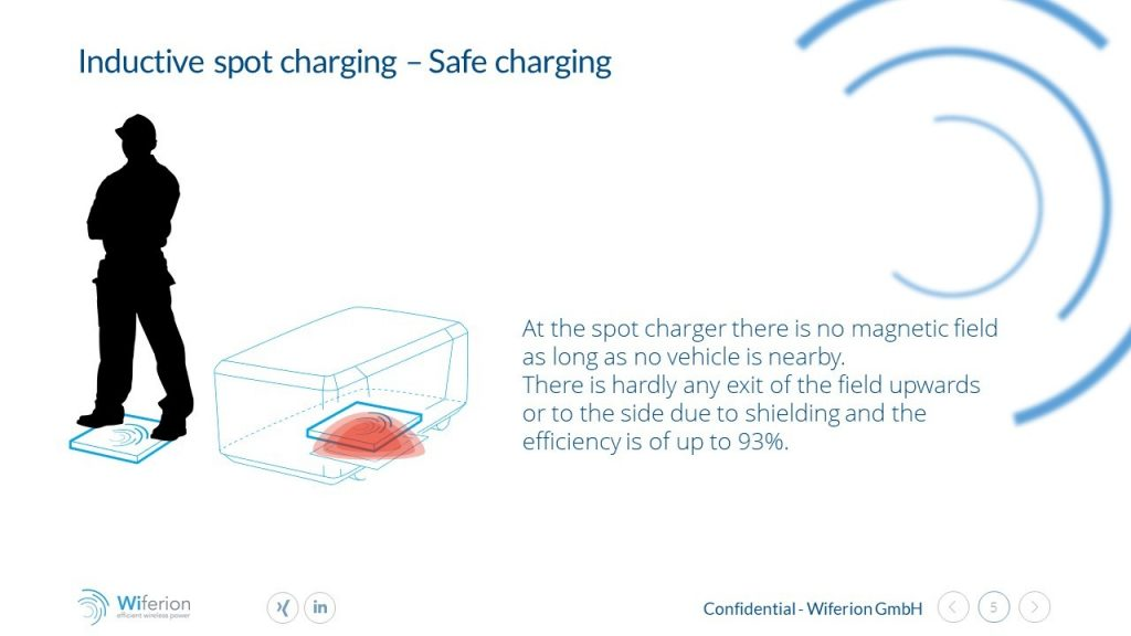 inductive spot charging - secure and reliable - advantages wireless charging etaLINK 3000
