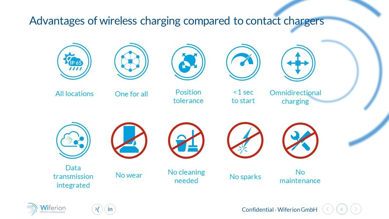 advantages of wireless charging copared to contact chargers