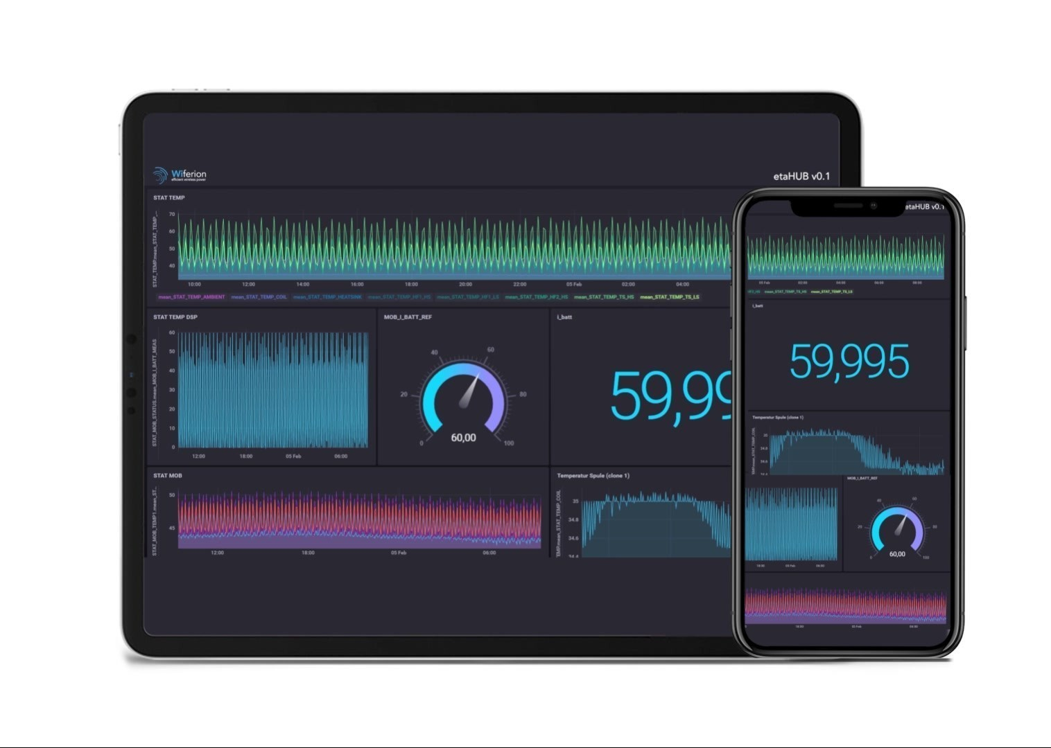 etaHUB - wireless charging dashboard - digital industry energy managment - api - CAN