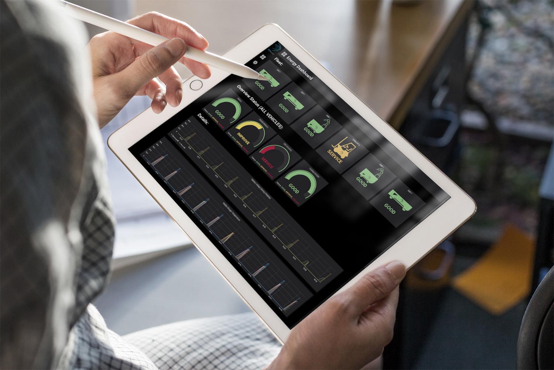 Fleet Management Software - FMS - EMS - Energiemanagement System