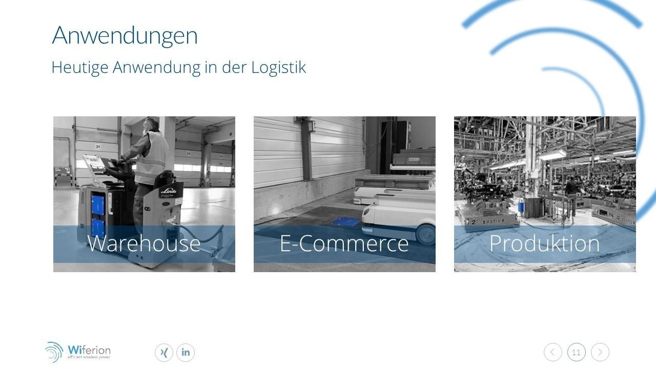 Anwendungen des induktiven Ladens heute - Verfügbarkeit