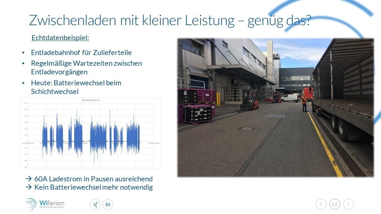 Verfügbarkeit steigern mit Zwischenladen - increase availability of your fleet