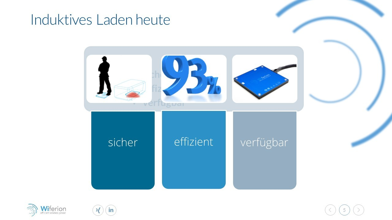 Induktives Laden heute - wireless charging today increase availability