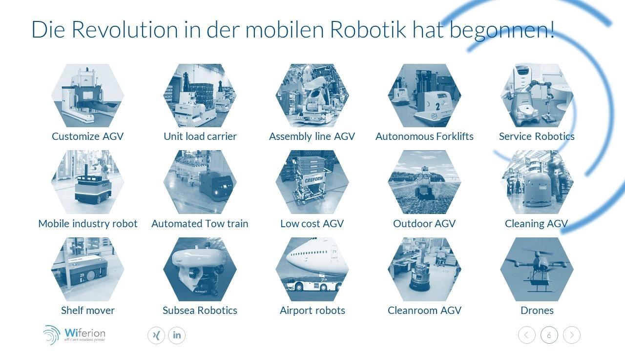 increase availability - revolution in the mobile robotics has already begon