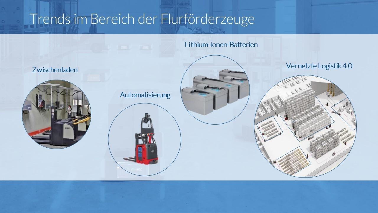 increase availability - trends in der logistik - automatisierung steigert verfügbarkeit