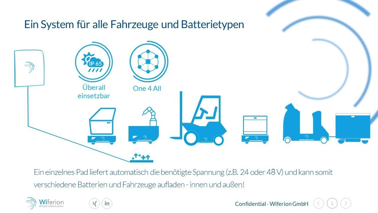 Ein System für alle Fahrzeuge und Batterietypen